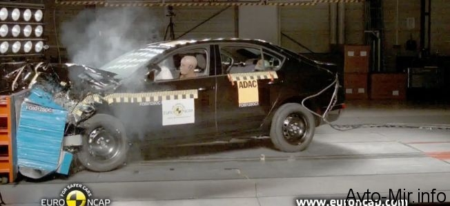 crash test Skoda Octavia A7